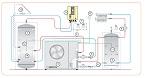 Accesorii pompe caldura