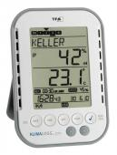 Data Logger S30.3039.IT